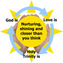 Nurturing, shining and closer than you think
